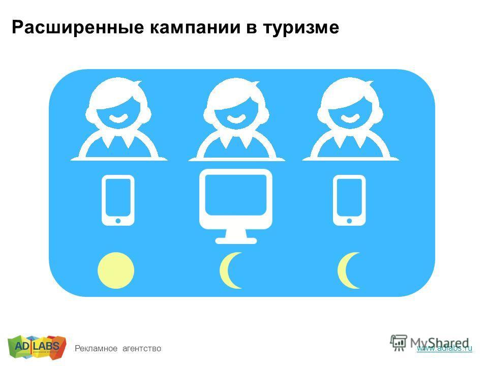 Расширенные кампании в туризме www.adlabs.ru Рекламное агентство