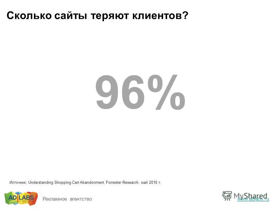 Сколько сайты теряют клиентов? www.adlabs.ru Рекламное агентство 96% Источник: Understanding Shopping Cart Abandonment, Forrester Research, май 2010 г.