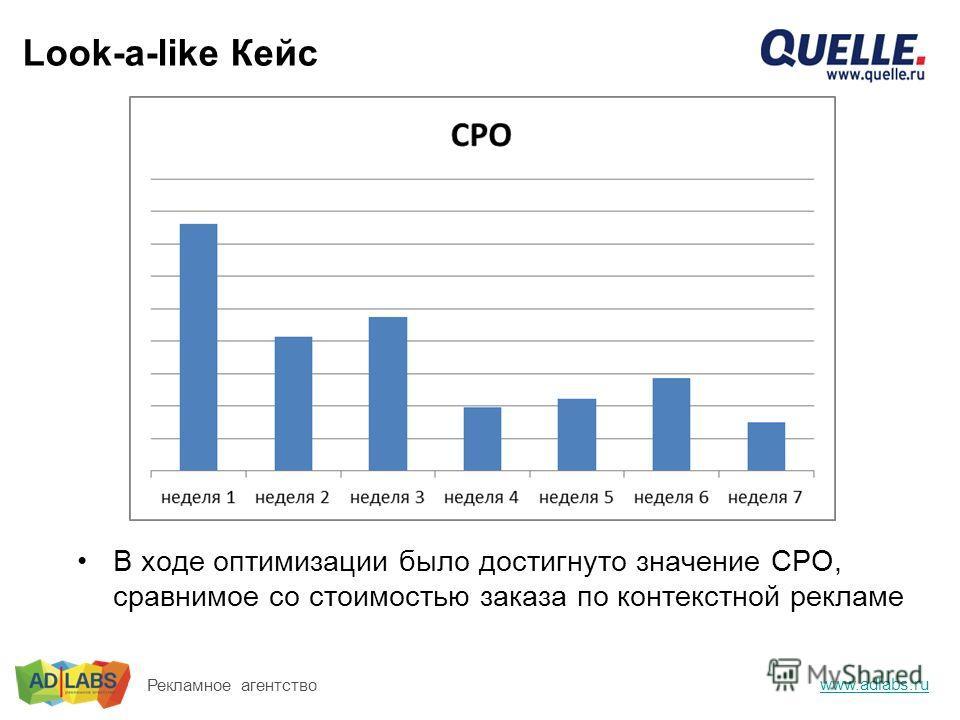 Look-a-like Кейс www.adlabs.ru Рекламное агентство В ходе оптимизации было достигнуто значение СРО, сравнимое со стоимостью заказа по контекстной рекламе