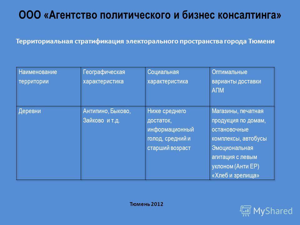 ООО «Агентство политического и бизнес консалтинга» Территориальная стратификация электорального пространства города Тюмени Тюмень 2012