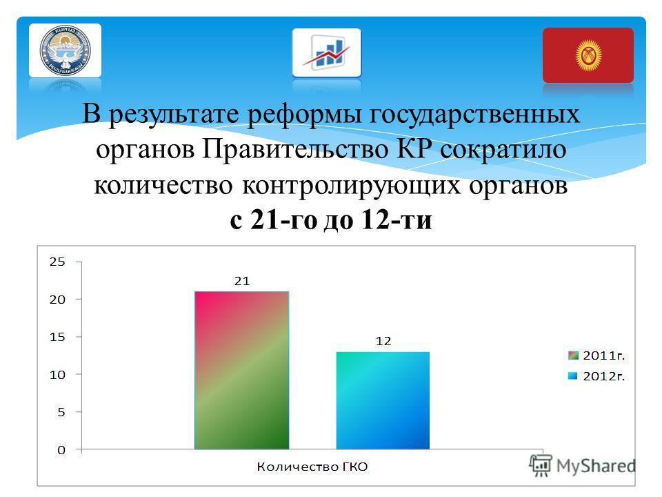 В результате реформы государственных органов Правительство КР сократило количество контролирующих органов с 21-го до 12-ти