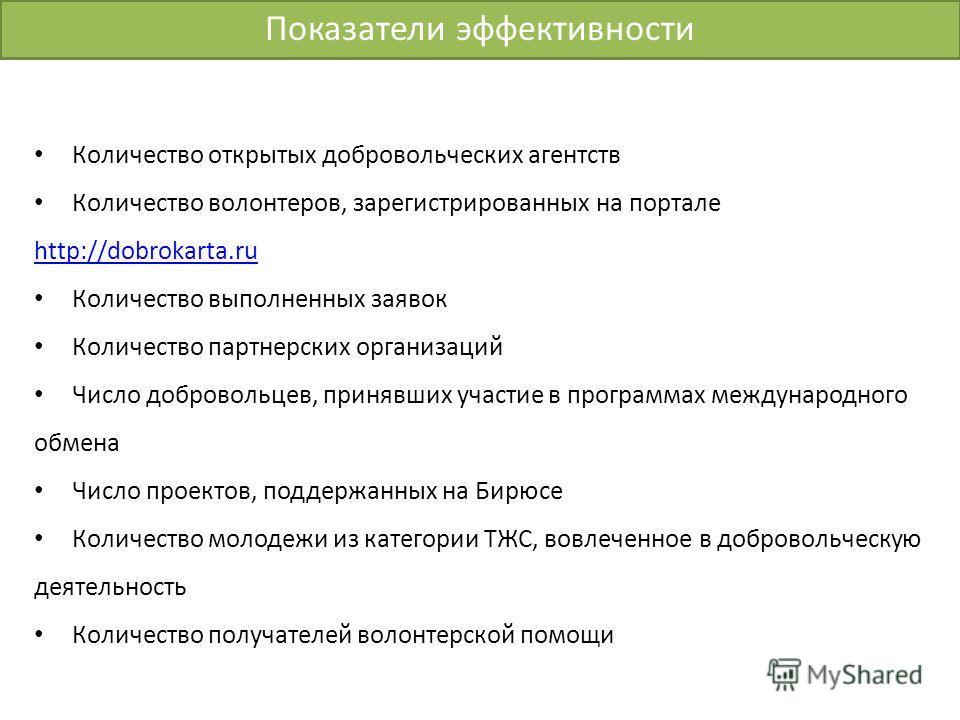 Показатели эффективности Количество открытых добровольческих агентств Количество волонтеров, зарегистрированных на портале http://dobrokarta.ru http://dobrokarta.ru Количество выполненных заявок Количество партнерских организаций Число добровольцев,
