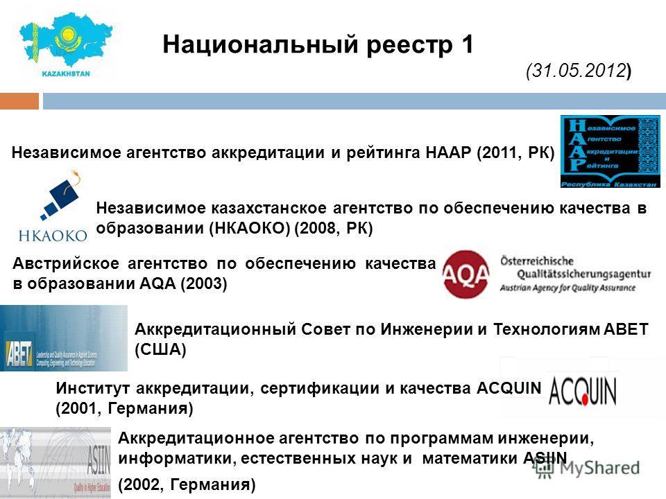 Аккредитационное агентство по программам инженерии, информатики, естественных наук и математики ASIIN (2002, Германия) Независимое агентство аккредитации и рейтинга НААР (2011, РК) Австрийское агентство по обеспечению качества в образовании AQA (2003