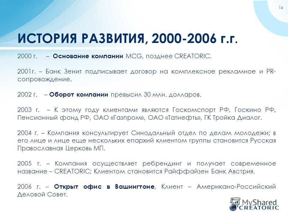 2000 г. – Основание компании MCG, позднее CREATORIC. 2001г. – Банк Зенит подписывает договор на комплексное рекламное и PR- сопровождение. 2002 г. – Оборот компании превысил 30 млн. долларов. 2003 г. – К этому году клиентами являются Госкомспорт РФ,