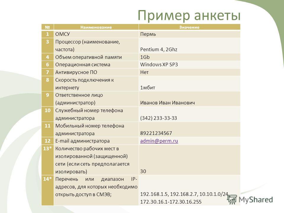 Пример анкеты НаименованиеЗначение 1 ОМСУПермь 3 Процессор (наименование, частота)Pentium 4, 2Ghz 4 Объем оперативной памяти1Gb 6 Операционная системаWindows XP SP3 7 Антивирусное ПОНет 8 Скорость подключения к интернету1мбит 9 Ответственное лицо (ад