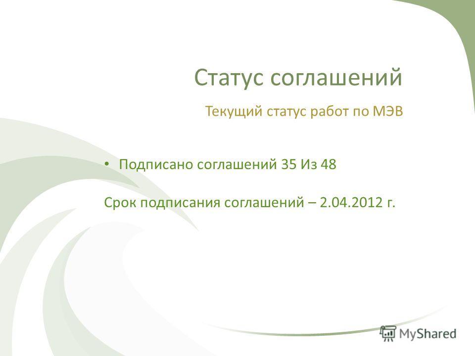 Статус соглашений Текущий статус работ по МЭВ Подписано соглашений 35 Из 48 Срок подписания соглашений – 2.04.2012 г.