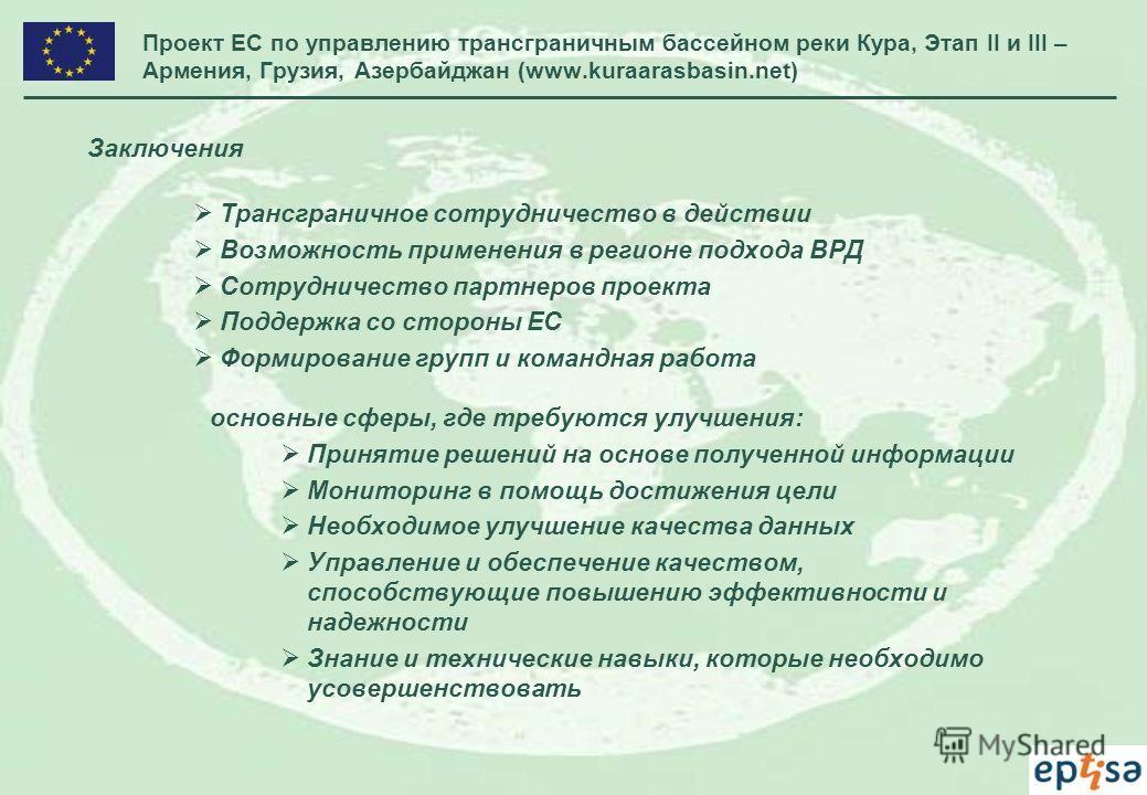 Проект ЕС по управлению трансграничным бассейном реки Кура, Этап II и III – Армения, Грузия, Азербайджан (www.kuraarasbasin.net) Заключения Трансграничное сотрудничество в действии Возможность применения в регионе подхода ВРД Сотрудничество партнеров