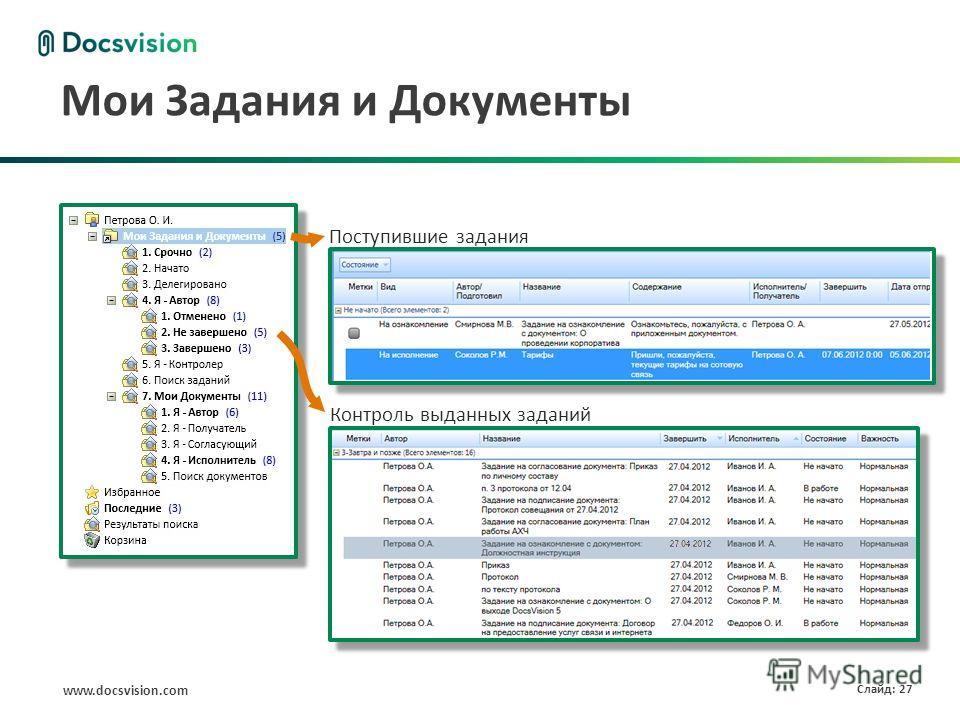 www.docsvision.com Слайд: 27 Мои Задания и Документы Поступившие задания Контроль выданных заданий