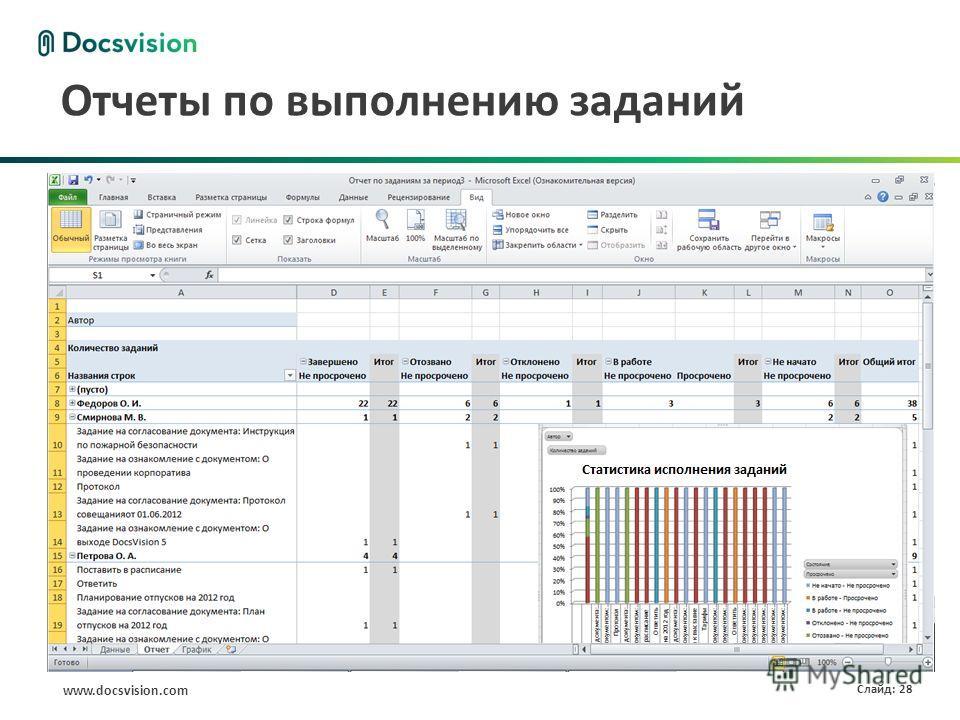 www.docsvision.com Слайд: 28 Отчеты по выполнению заданий