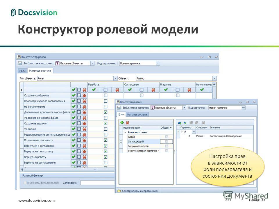www.docsvision.com Слайд: 33 Конструктор ролевой модели Настройка прав в зависимости от роли пользователя и состояния документа