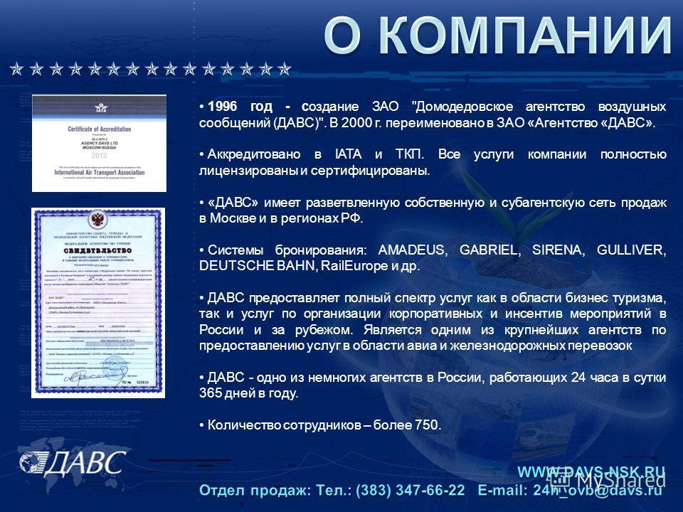 1996 год - создание ЗАО