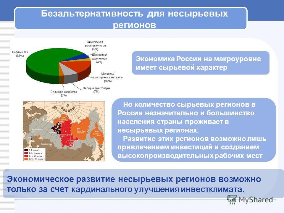 Безальтернативность для несырьевых регионов Экономика России на макроуровне имеет сырьевой характер Но количество сырьевых регионов в России незначительно и большинство населения страны проживает в несырьевых регионах. Развитие этих регионов возможно