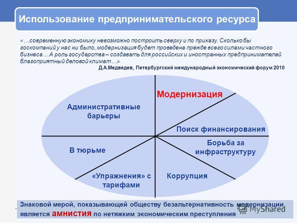 «…современную экономику невозможно построить сверху и по приказу. Сколько бы госкомпаний у нас ни было, модернизация будет проведена прежде всего силами частного бизнеса… А роль государства – создавать для российских и иностранных предпринимателей бл