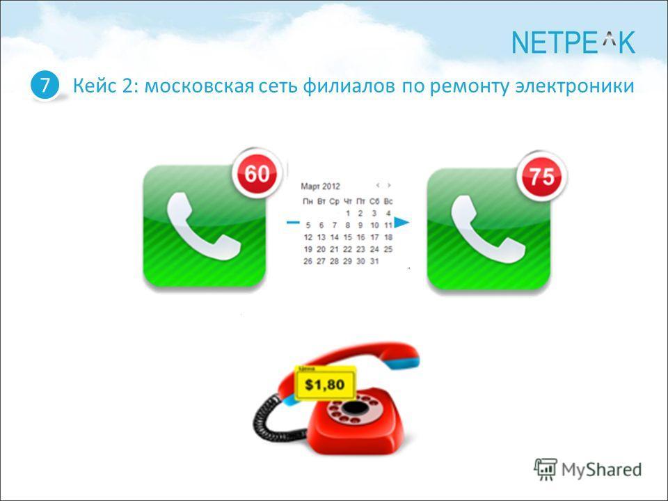 Кейс 2: московская сеть филиалов по ремонту электроники 7