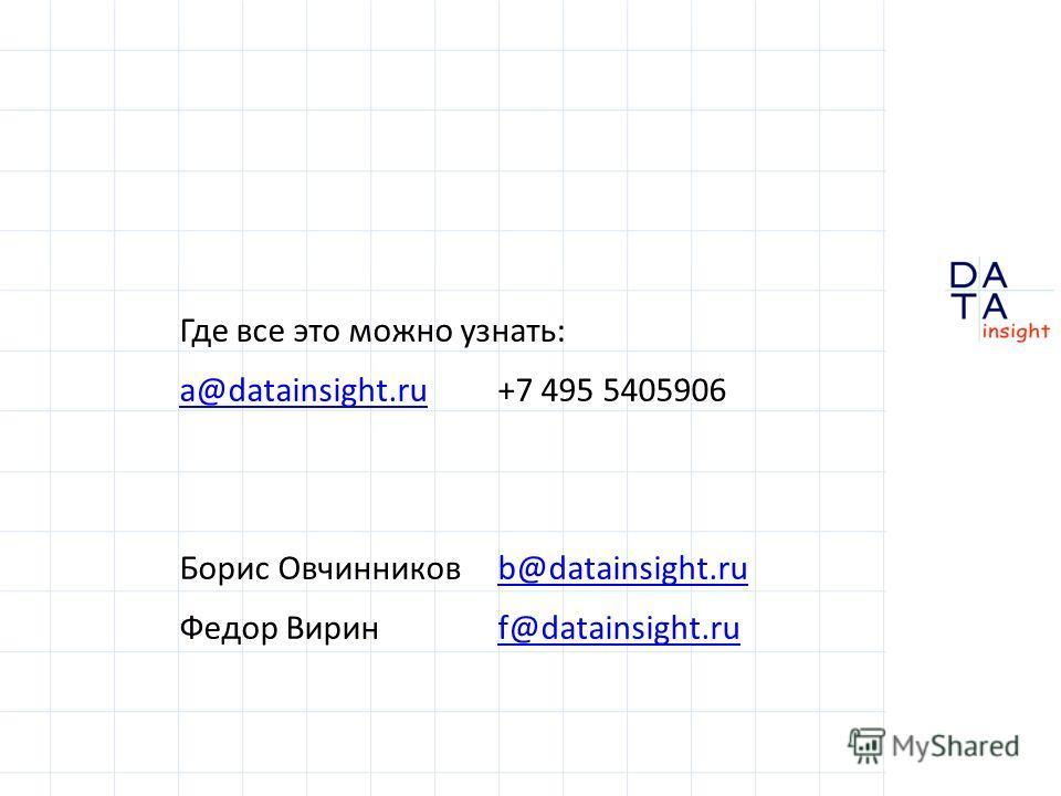 Где все это можно узнать: a@datainsight.ru +7 495 5405906 a@datainsight.ru Борис Овчинниковb@datainsight.rub@datainsight.ru Федор Виринf@datainsight.ruf@datainsight.ru