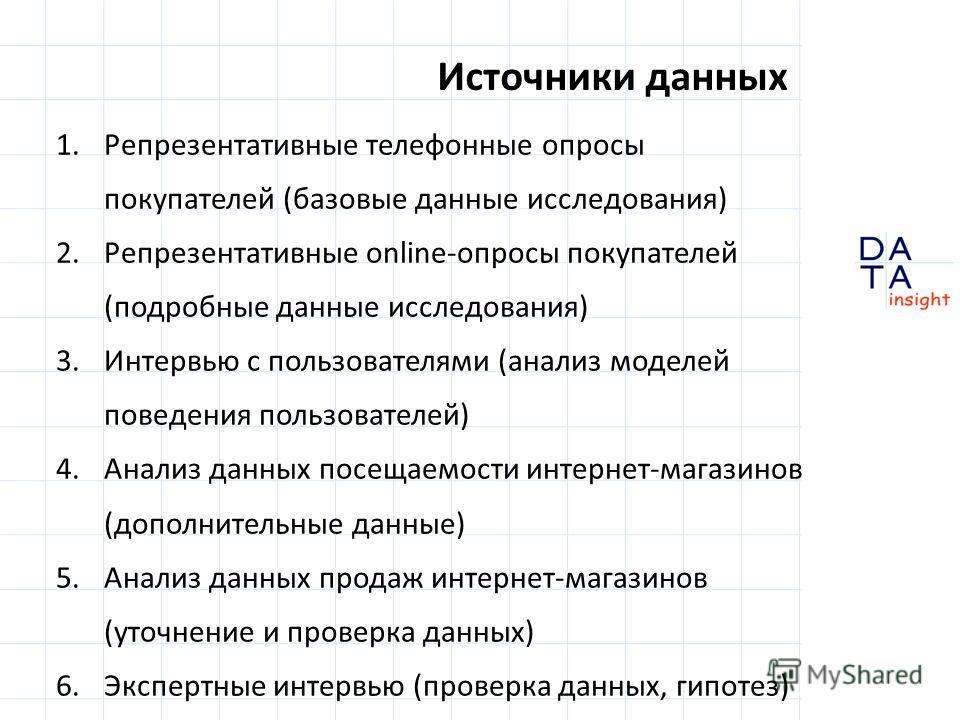 Источники данных 1.Репрезентативные телефонные опросы покупателей (базовые данные исследования) 2.Репрезентативные online-опросы покупателей (подробные данные исследования) 3.Интервью с пользователями (анализ моделей поведения пользователей) 4.Анализ
