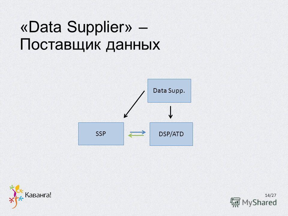 «Data Supplier» – Поставщик данных 14/27 DSP/ATD Data Supp. SSP