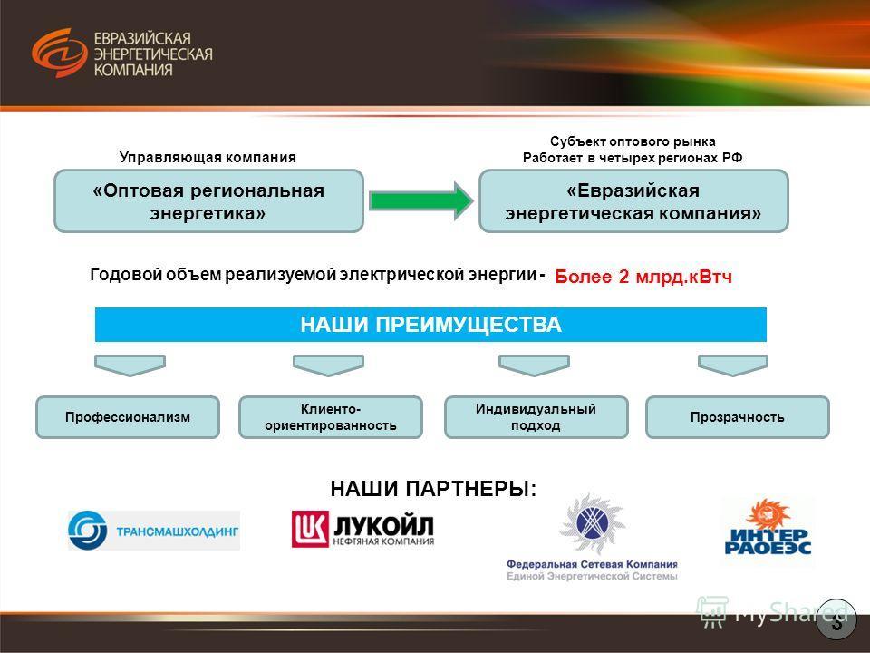 3 «Оптовая региональная энергетика» «Евразийская энергетическая компания» Субъект оптового рынка Работает в четырех регионах РФ Управляющая компания Годовой объем реализуемой электрической энергии - Более 2 млрд.кВтч НАШИ ПРЕИМУЩЕСТВА Профессионализм