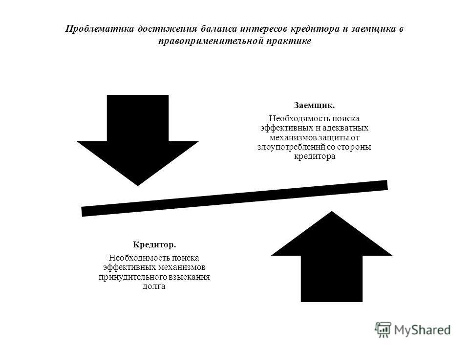 Проблематика достижения баланса интересов кредитора и заемщика в правоприменительной практике Заемщик. Необходимость поиска эффективных и адекватных механизмов защиты от злоупотреблений со стороны кредитора Кредитор. Необходимость поиска эффективных