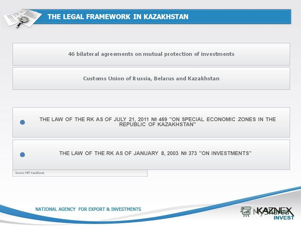 THE LEGAL FRAMEWORK IN KAZAKHSTAN THE LAW OF THE RK AS OF JULY 21, 2011 469 ON SPECIAL ECONOMIC ZONES IN THE REPUBLIC OF KAZAKHSTAN THE LAW OF THE RK AS OF JANUARY 8, 2003 373 ON INVESTMENTS