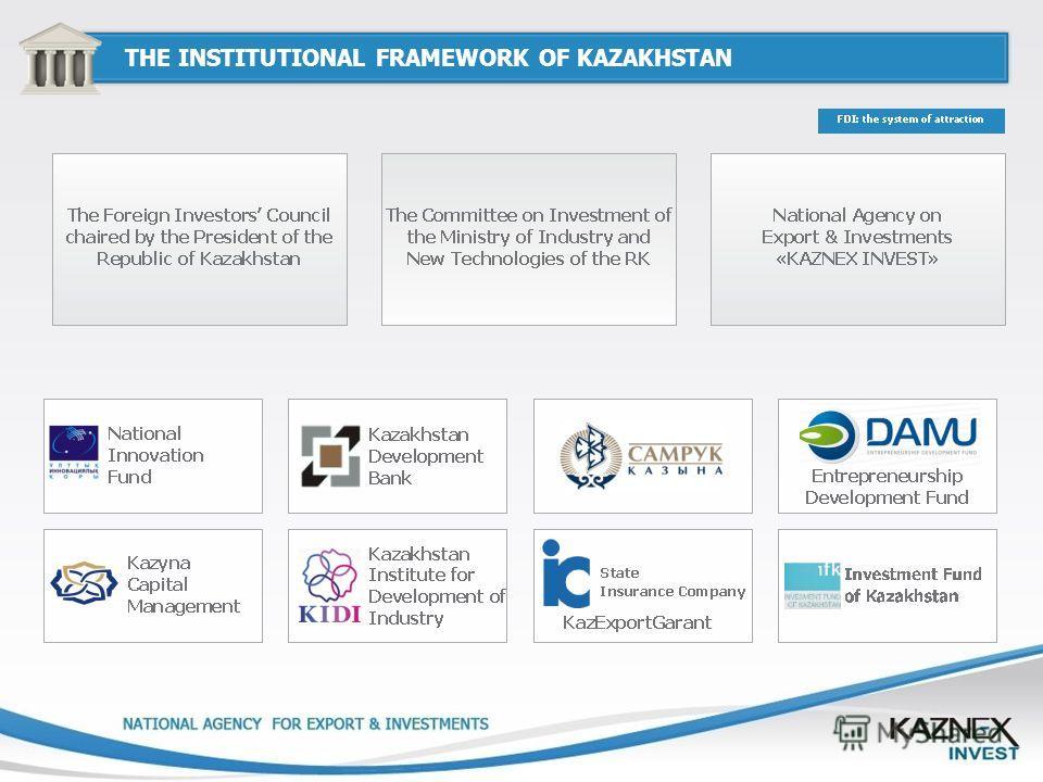 THE INSTITUTIONAL FRAMEWORK OF KAZAKHSTAN