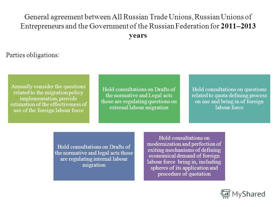 General agreement between All Russian Trade Unions, Russian Unions of Entrepreneurs and the Government of the Russian Federation for 2011–2013 years Annually consider the questions related to the migration policy implementation, provide estimation of