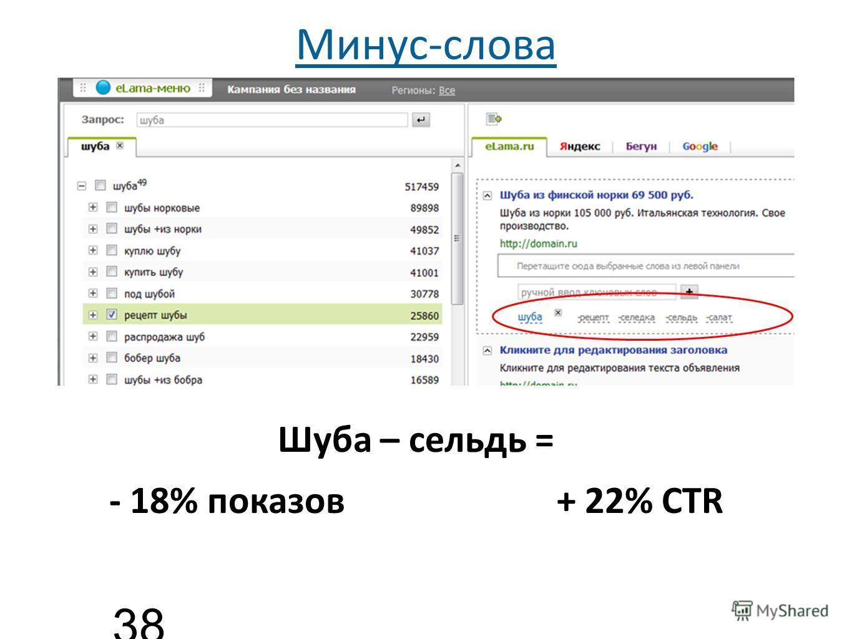 Минус-слова 38 Шуба – сельдь = - 18% показов + 22% CTR
