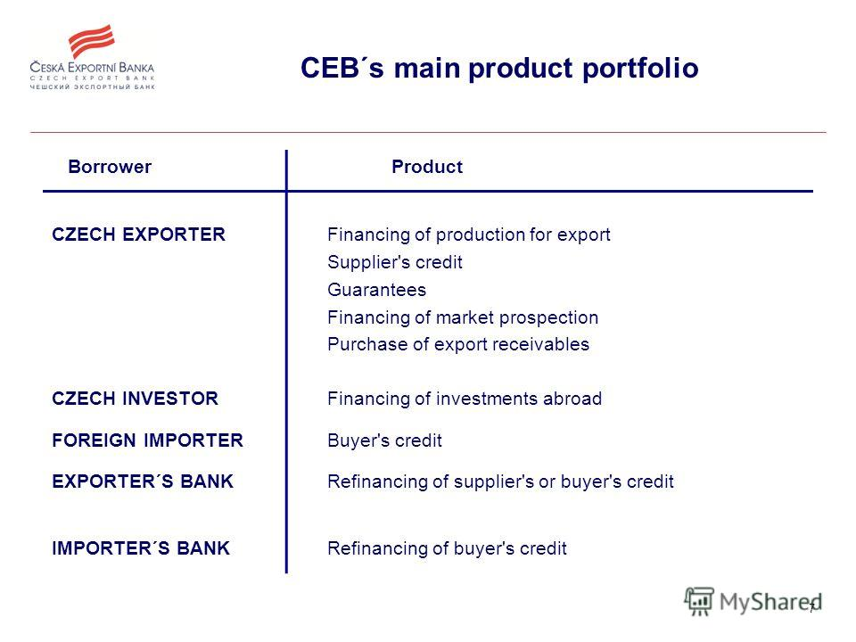 7 CEB´s main product portfolio Borrower Product CZECH EXPORTER Financing of production for export Supplier's credit Guarantees Financing of market prospection Purchase of export receivables CZECH INVESTOR Financing of investments abroad FOREIGN IMPOR