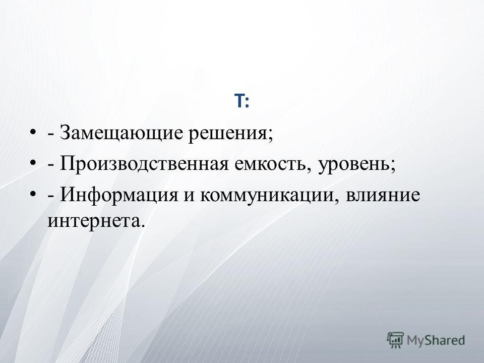 T: - Замещающие решения; - Производственная емкость, уровень; - Информация и коммуникации, влияние интернета.
