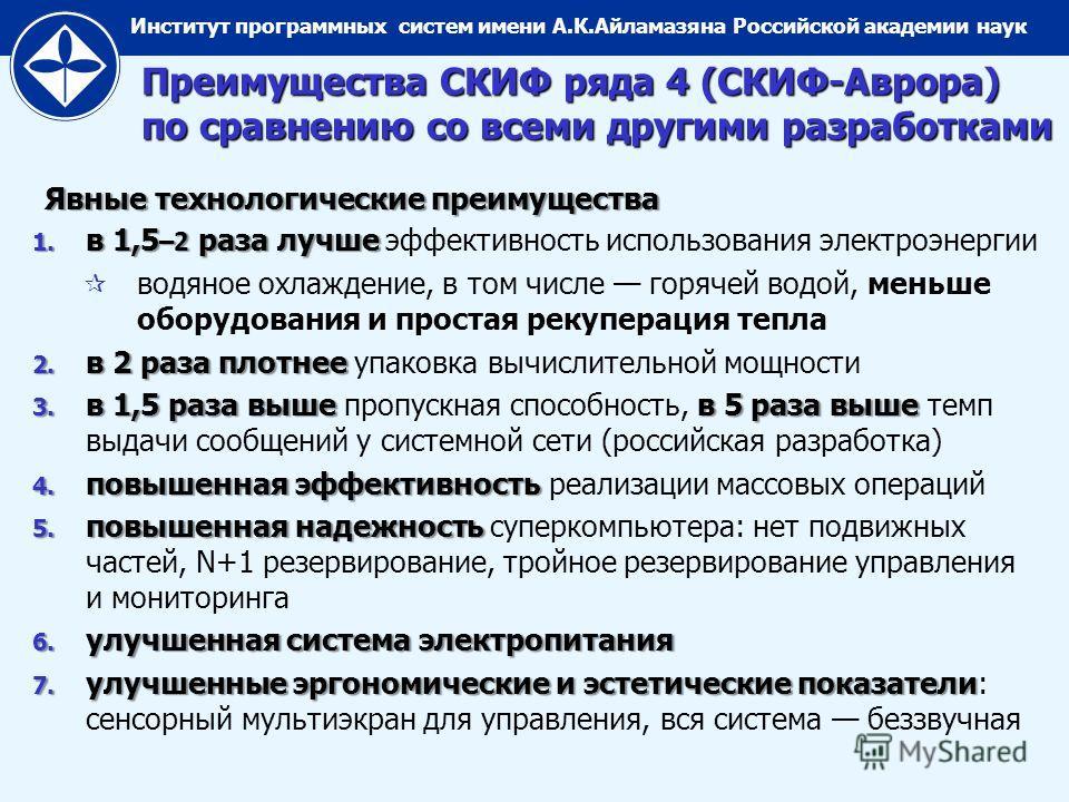 Институт программных систем имени А.К.Айламазяна Российской академии наук Преимущества СКИФ ряда 4 (СКИФ-Аврора) по сравнению со всеми другими разработками Явные технологические преимущества 1. в 1,5 –2 раза лучше 1. в 1,5 –2 раза лучше эффективность
