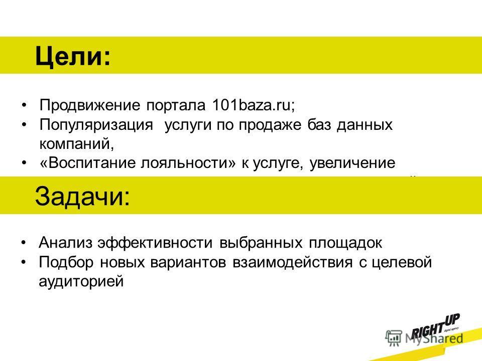 Продвижение портала 101baza.ru; Популяризация услуги по продаже баз данных компаний, «Воспитание лояльности» к услуге, увеличение количество положительных отзывов и упоминаний Цели: Анализ эффективности выбранных площадок Подбор новых вариантов взаим