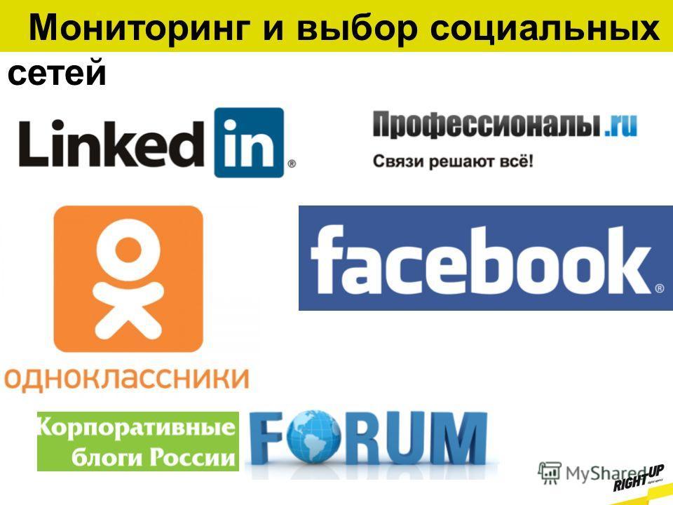 Мониторинг и выбор социальных сетей
