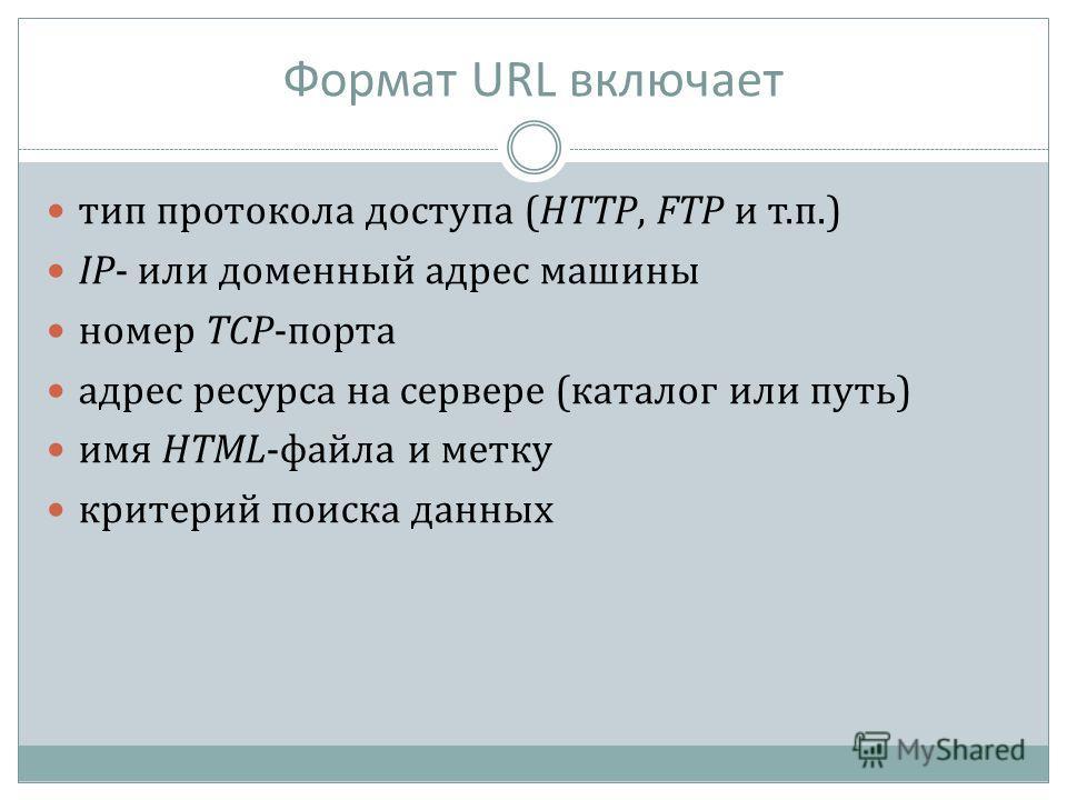 Формат URL включает тип протокола доступа (HTTP, FTP и т.п.) IP- или доменный адрес машины номер TCP-порта адрес ресурса на сервере (каталог или путь) имя HTML-файла и метку критерий поиска данных