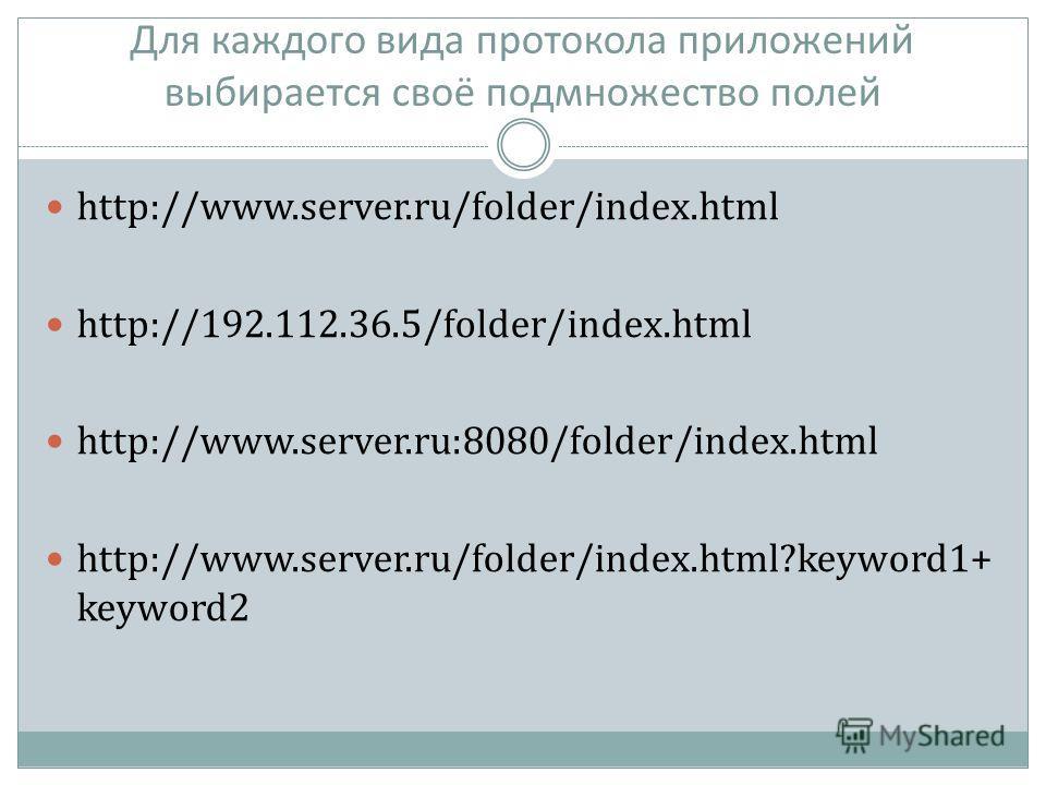 Для каждого вида протокола приложений выбирается своё подмножество полей http://www.server.ru/folder/index.html http://192.112.36.5/folder/index.html http://www.server.ru:8080/folder/index.html http://www.server.ru/folder/index.html?keyword1+ keyword