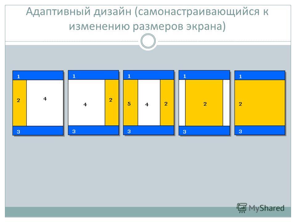 Адаптивный дизайн (самонастраивающийся к изменению размеров экрана)