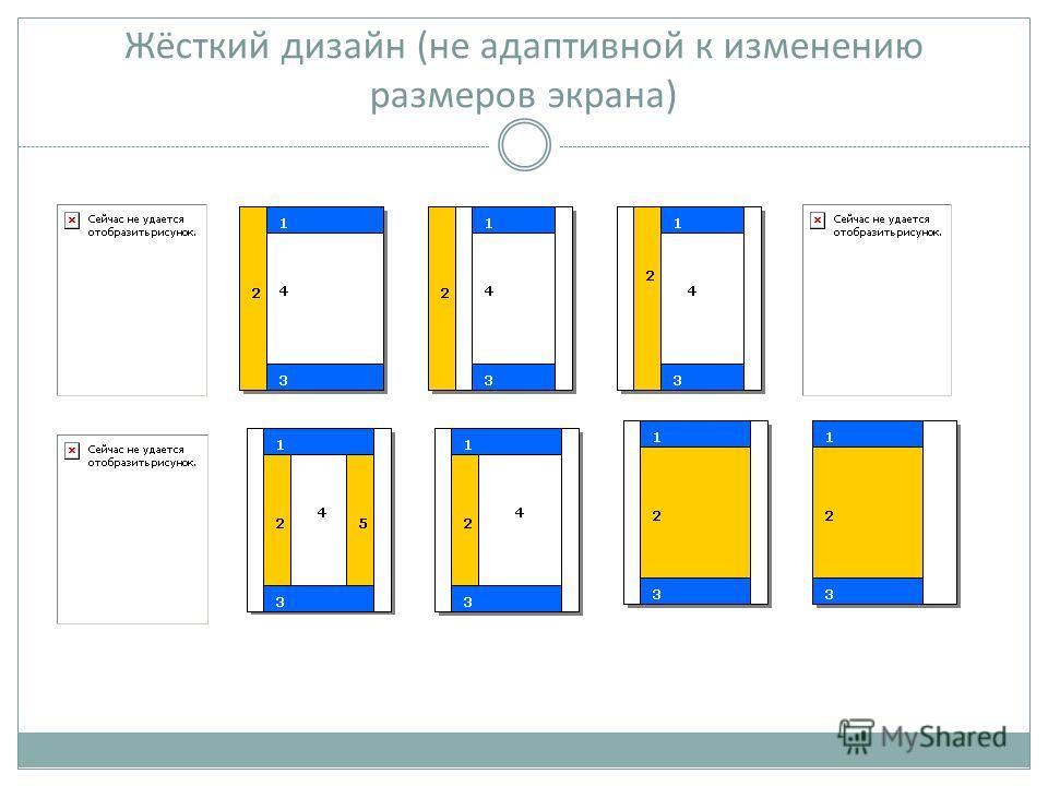 Жёсткий дизайн (не адаптивной к изменению размеров экрана)