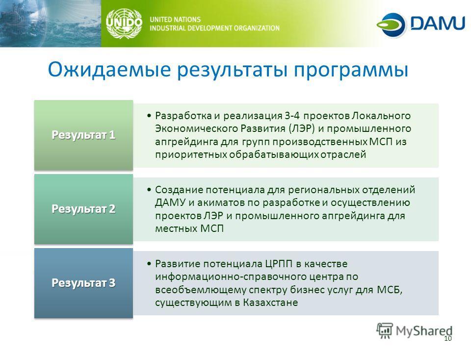 10 Ожидаемые результаты программы Разработка и реализация 3-4 проектов Локального Экономического Развития (ЛЭР) и промышленного апгрейдинга для групп производственных МСП из приоритетных обрабатывающих отраслей Результат 1 Создание потенциала для рег