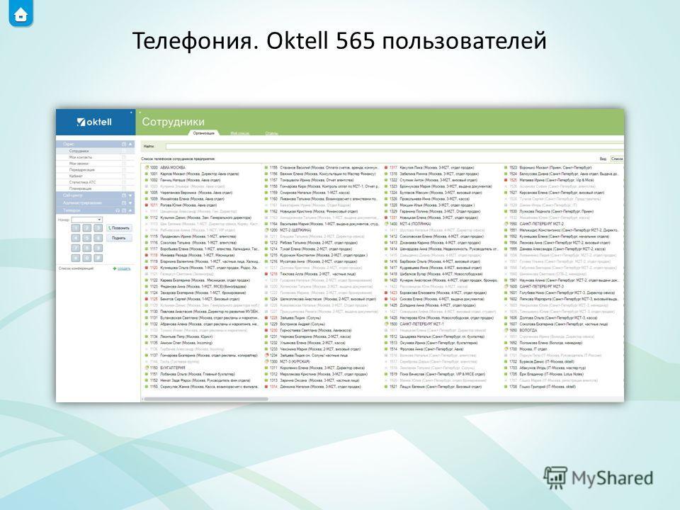 Телефония. Оktell 565 пользователей