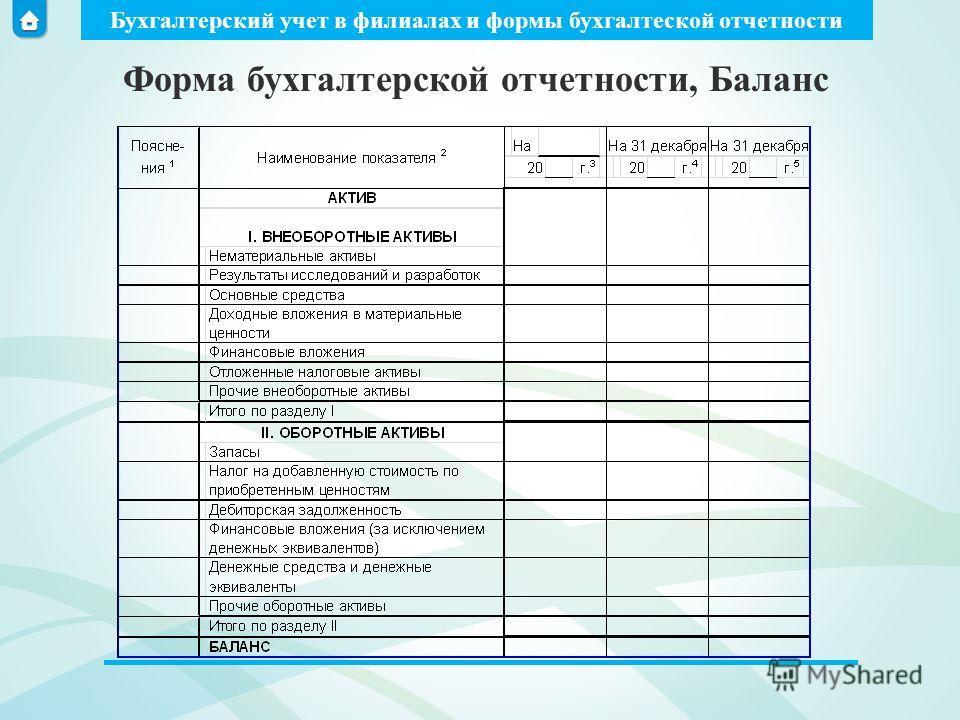 Бухгалтерский учет в филиалах и формы бухгалтеской отчетности Форма бухгалтерской отчетности, Баланс