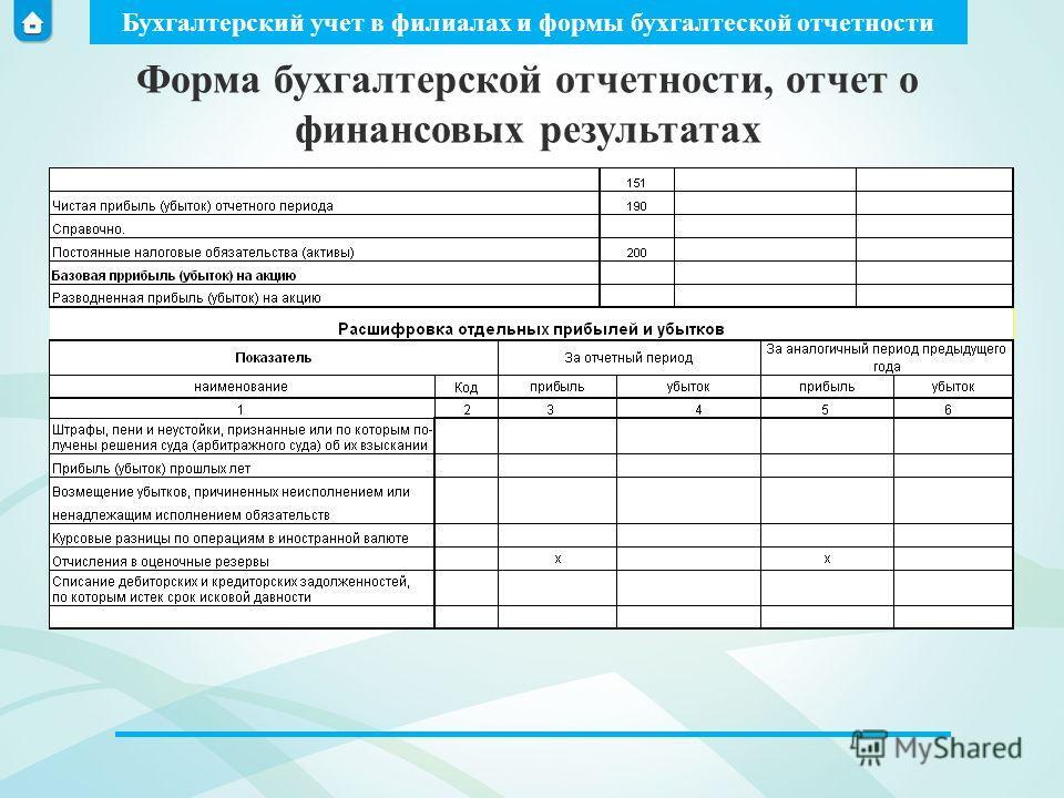 Программу для материальных отчетов