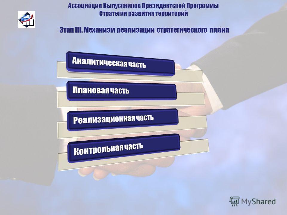 Этап III. Ассоциация Выпускников Президентской Программы Стратегия развития территорий Этап III. Механизм реализации стратегического плана