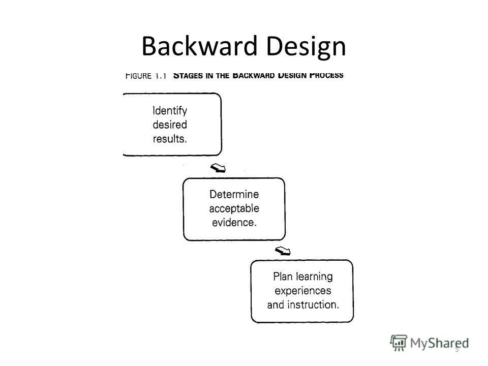 Backward Design 5