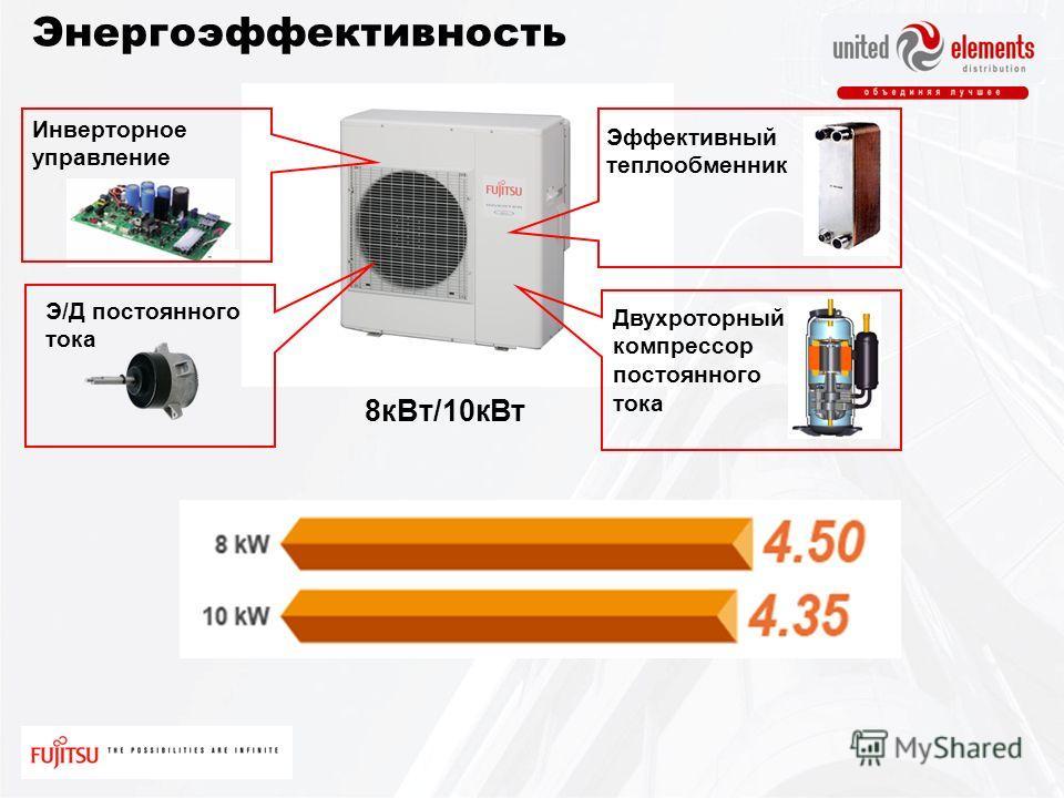 8кВт/10кВт Э/Д постоянного тока Двухроторный компрессор постоянного тока Эффективный теплообменник Инверторное управление Энергоэффективность