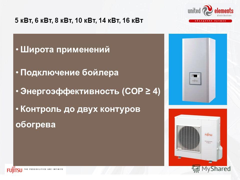 Широта применений Подключение бойлера Энергоэффективность (COP 4) Контроль до двух контуров обогрева 5 кВт, 6 кВт, 8 кВт, 10 кВт, 14 кВт, 16 кВт