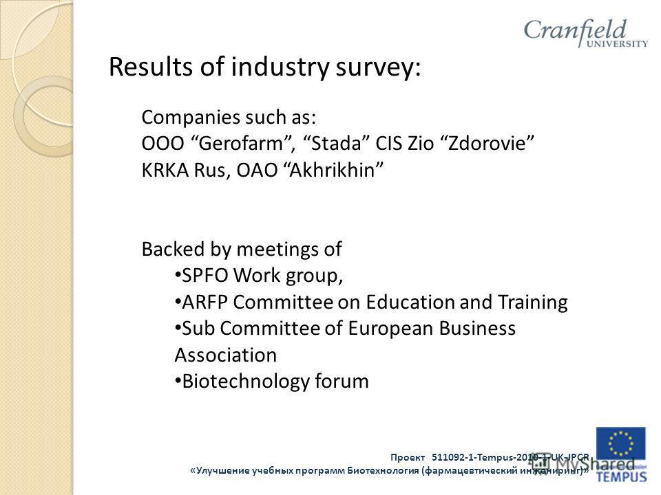 Проект 511092-1-Tempus-2010-1-UK-JPCR «Улучшение учебных программ Биотехнология (фармацевтический инжениринг)» Results of industry survey: Companies such as: OOO Gerofarm, Stada CIS Zio Zdorovie KRKA Rus, OAO Akhrikhin Backed by meetings of SPFO Work