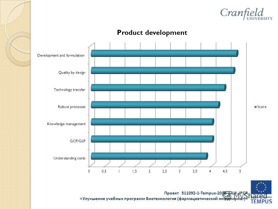 Проект 511092-1-Tempus-2010-1-UK-JPCR «Улучшение учебных программ Биотехнология (фармацевтический инжениринг)»