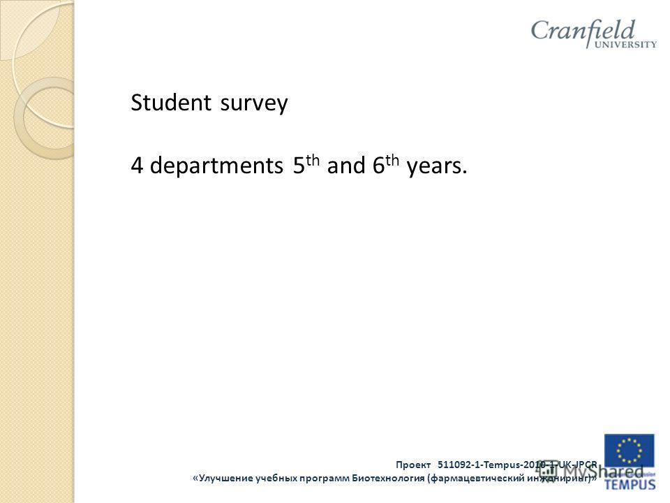 Проект 511092-1-Tempus-2010-1-UK-JPCR «Улучшение учебных программ Биотехнология (фармацевтический инжениринг)» Student survey 4 departments 5 th and 6 th years.
