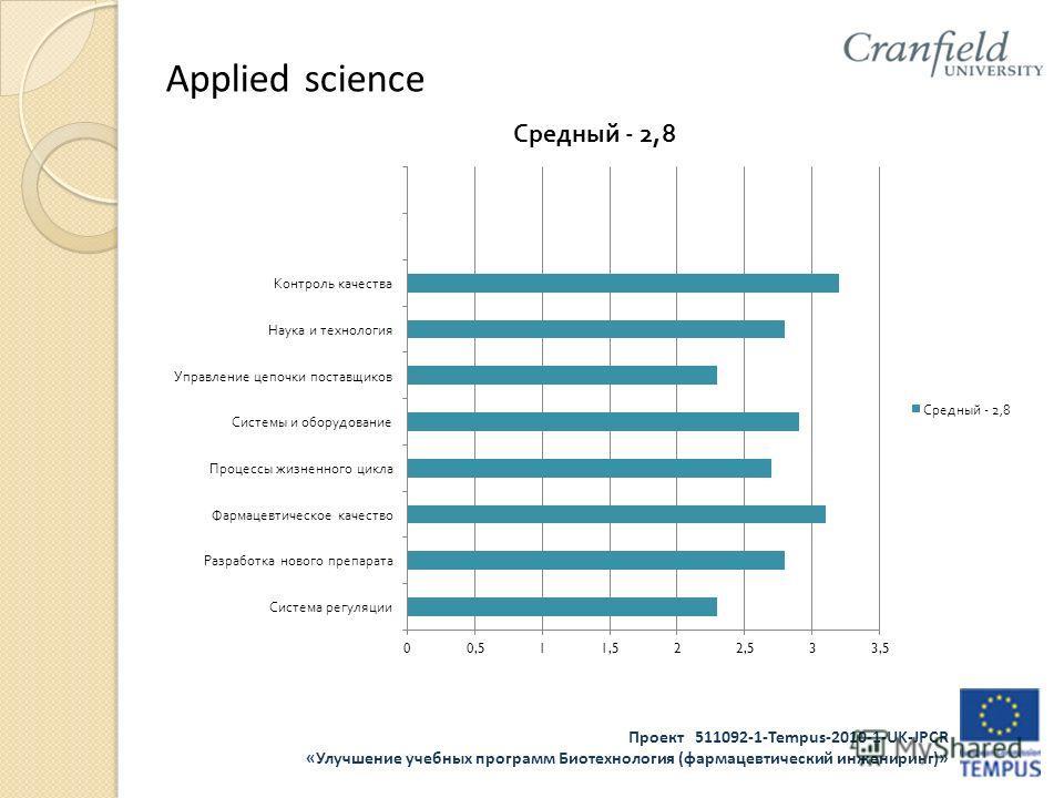 Проект 511092-1-Tempus-2010-1-UK-JPCR «Улучшение учебных программ Биотехнология (фармацевтический инжениринг)» Applied science