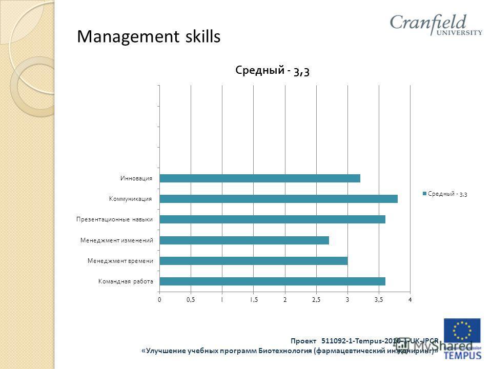 Проект 511092-1-Tempus-2010-1-UK-JPCR «Улучшение учебных программ Биотехнология (фармацевтический инжениринг)» Management skills