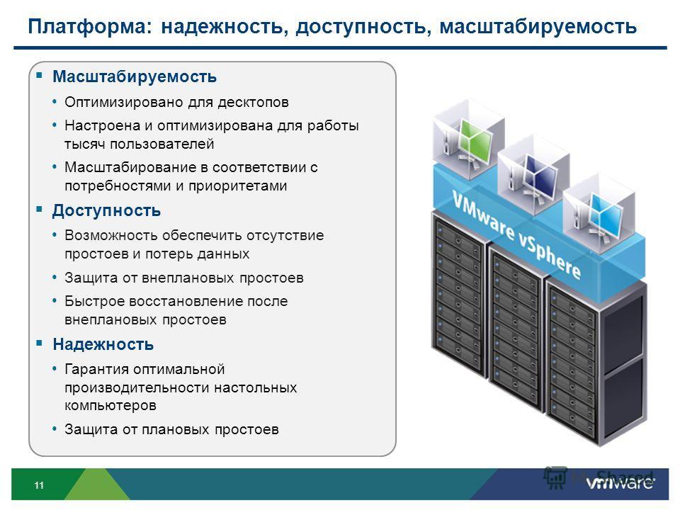11 Платформа: надежность, доступность, масштабируемость Масштабируемость Оптимизировано для десктопов Настроена и оптимизирована для работы тысяч пользователей Масштабирование в соответствии с потребностями и приоритетами Доступность Возможность обес